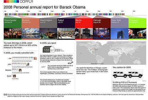 As viagens de Obama no Dopplr