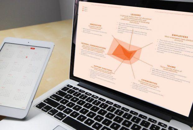 Social Collaboration Maturity Benchmark - num ecrã