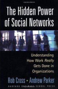 The Hidden Power of Social Networks - capa