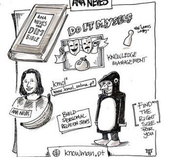 DIM Bible - livesketch de Bauke Schildt