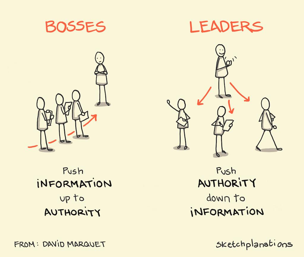 Sketchplanation Bosses versus Leaders