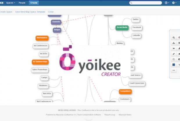 Yoikee