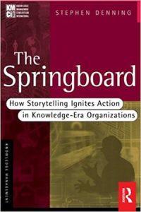 The Springboard - capa