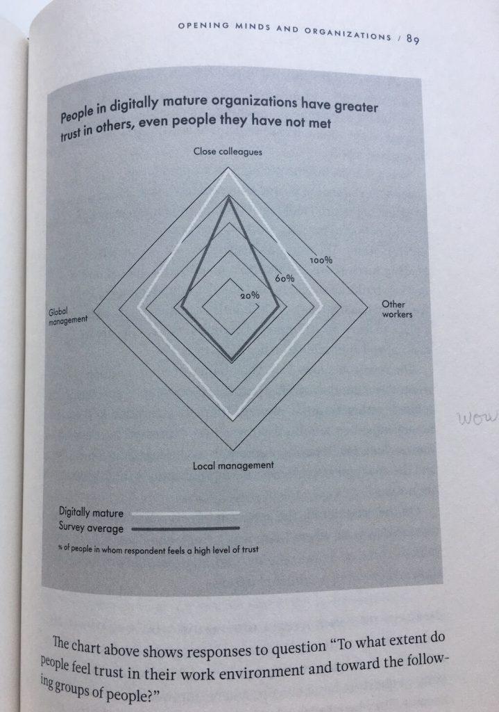 Foto de página do livro