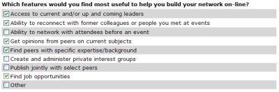Questão do questionário da McKinsey sobre ferramentas sociais